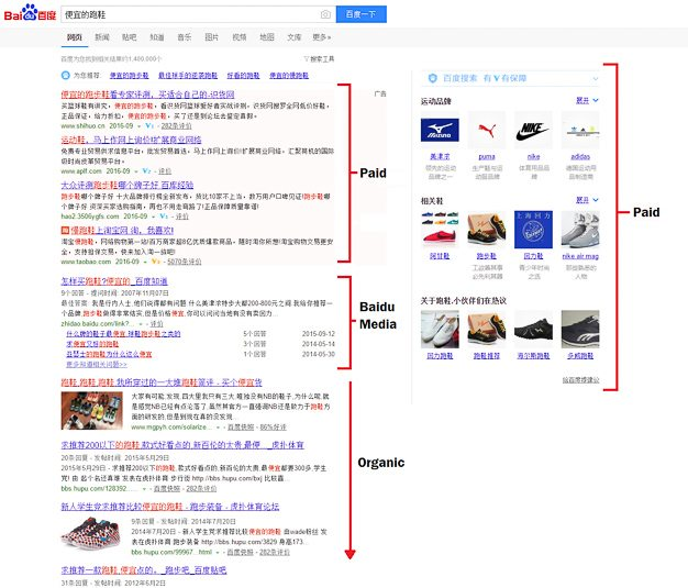 A search engine results page as it appears in Baidu.