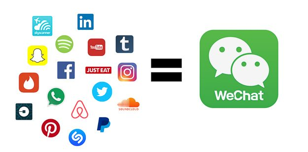 WeChat is arguably the most complete app to have ever existed. Having started out as a Whatsapp-style messaging platform, WeChat has expanded far beyond simply being a social tool.