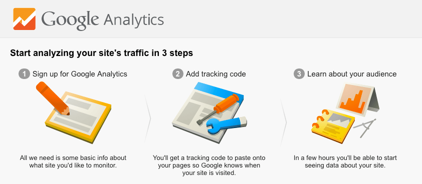To sign up for Google Analytics, you'll be asked to complete a three step process.