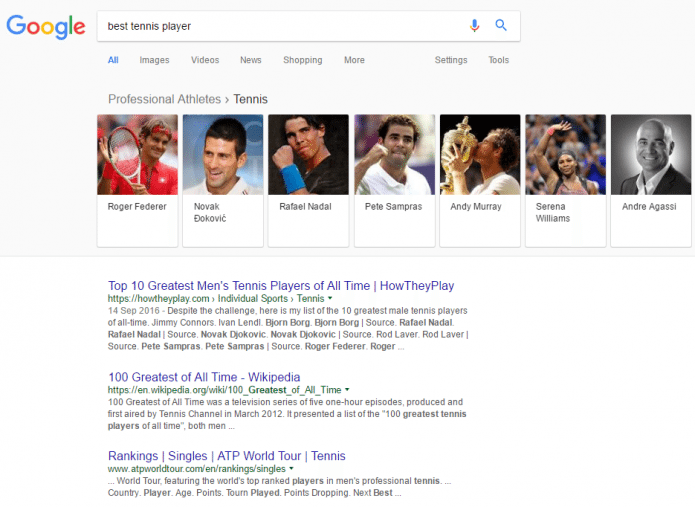 best tennis player knowledge graph carousel