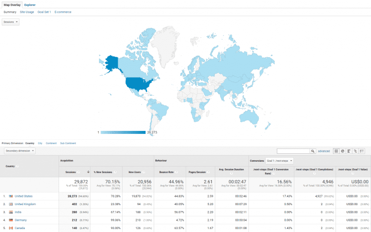 Screenshot of locational traffic data from Google Analytics