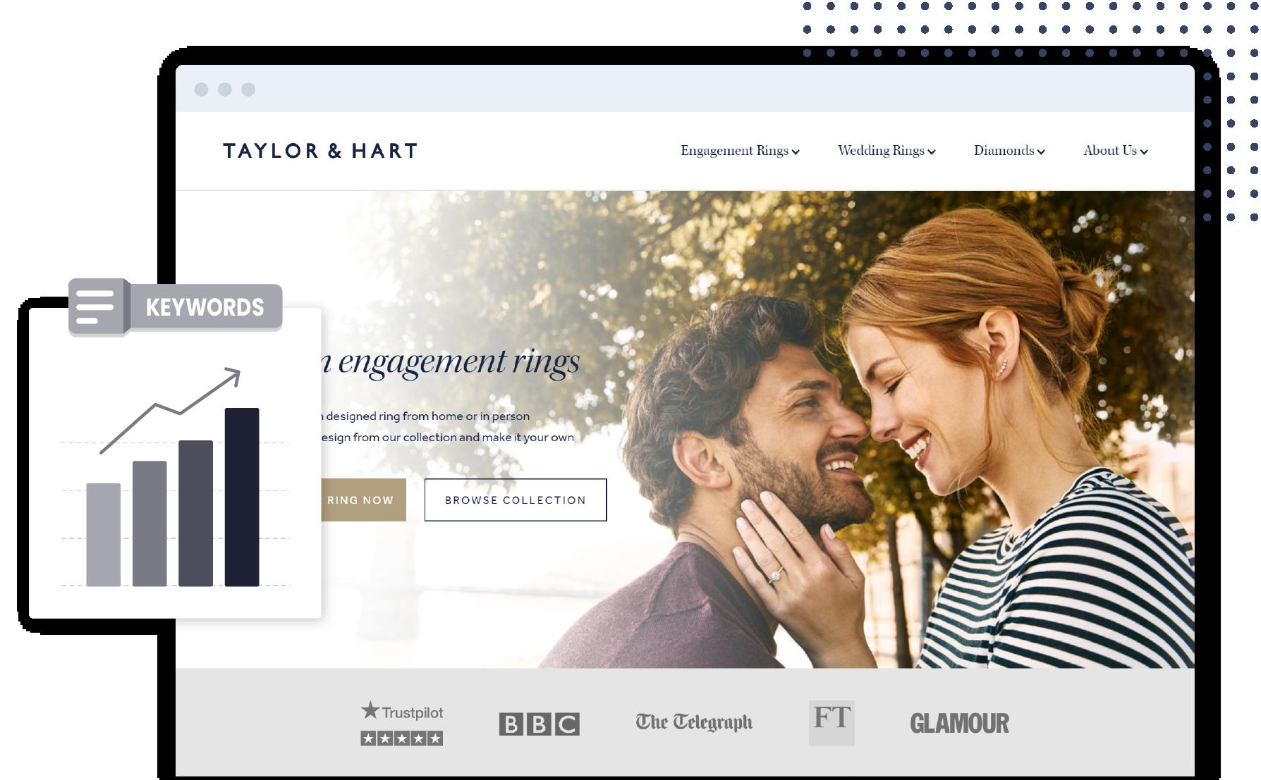 Taylor & Hart
